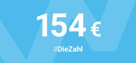 #DieZahl: 154 Euro im Jahr sparen