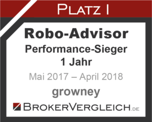 Beste Performance Robo Advisor 2017: growney
