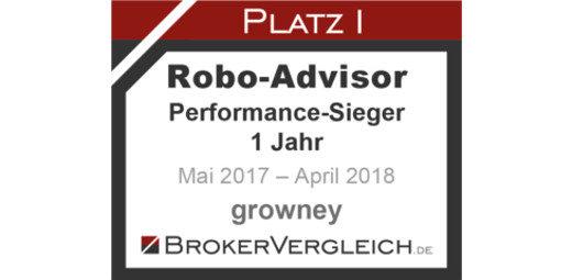 Testsieger Robo Advisor 2018: growney