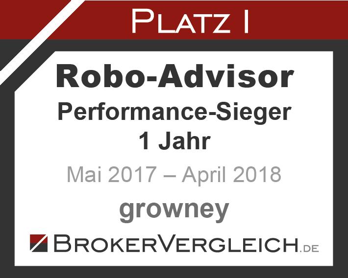 growney Testsieger Robo-Advisor